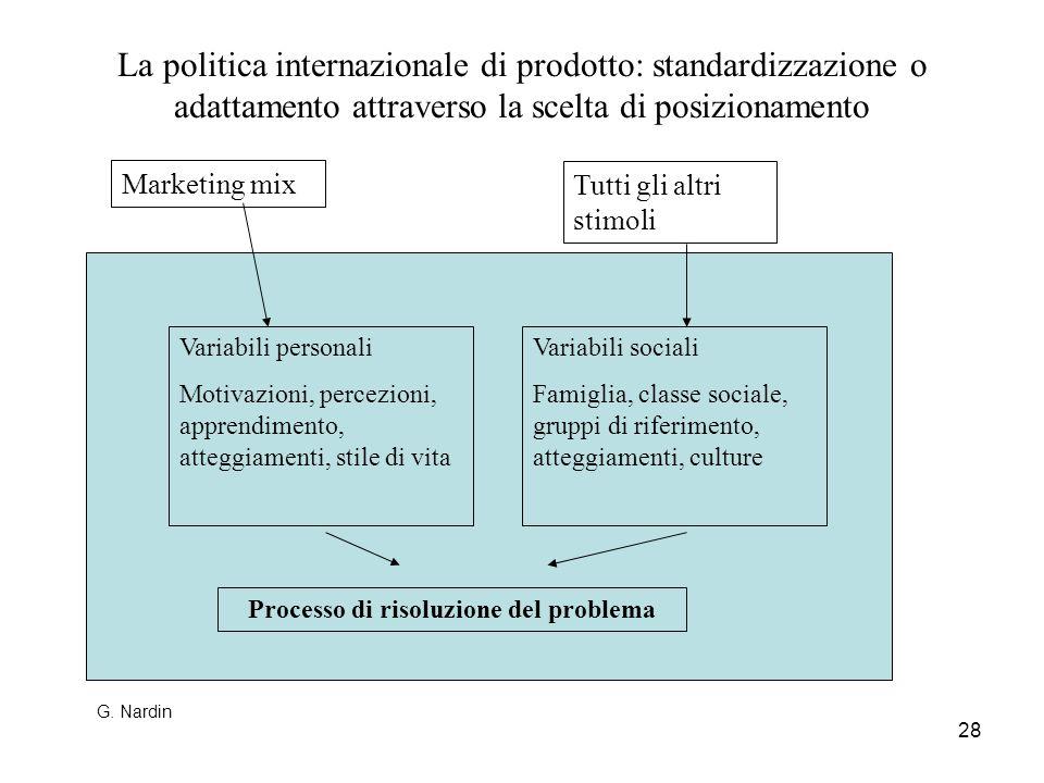 28 La politica internazionale di prodotto: standardizzazione o adattamento attraverso la scelta di posizionamento Marketing mix Tutti gli altri stimol