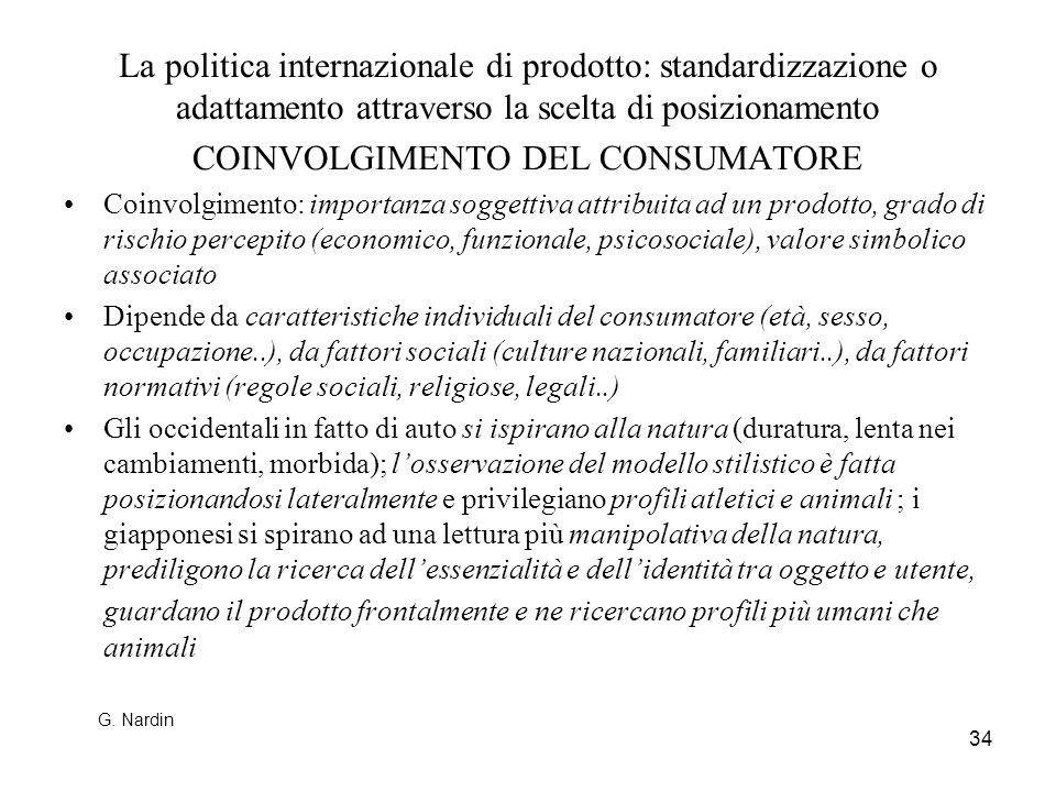 34 La politica internazionale di prodotto: standardizzazione o adattamento attraverso la scelta di posizionamento COINVOLGIMENTO DEL CONSUMATORE Coinv