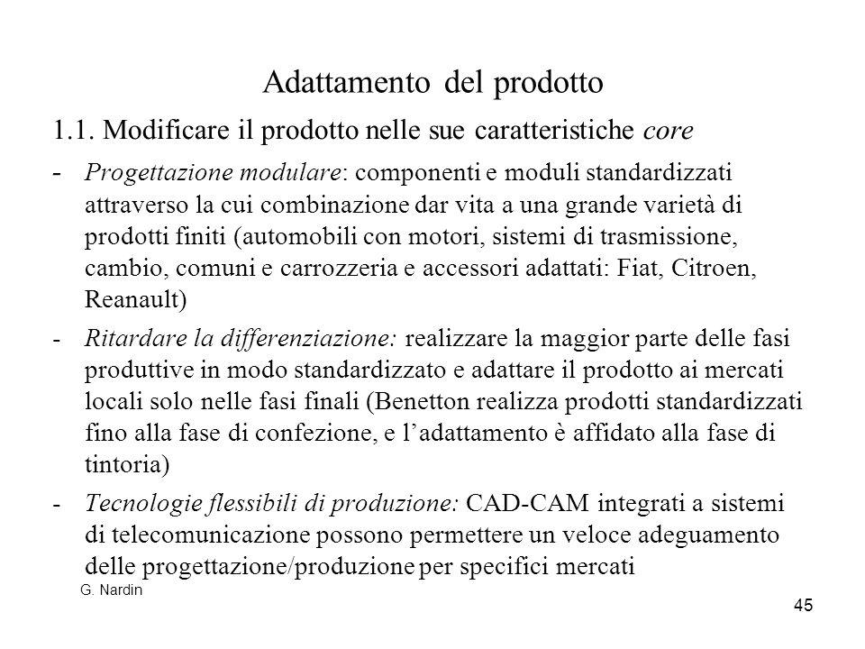 45 Adattamento del prodotto 1.1. Modificare il prodotto nelle sue caratteristiche core - Progettazione modulare: componenti e moduli standardizzati at