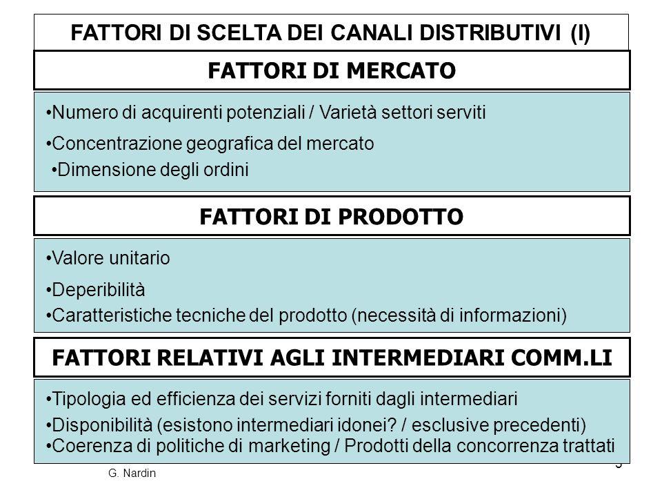 6 FATTORI RELATIVI ALLE IMPRESE INDUSTRIALI Dimensioni / Risorse finanziarie Grado di conoscenza del mercato FATTORI DI SCELTA DEI CANALI DISTRIBUTIVI (II) Propensione ad un maggior controllo di canale Servizi di marketing offerti dallimpresa produttrice (es.: investimenti in consumer mktg necessari per essere referenziati da alcuni dettaglianti) Ampiezza della gamma offerta - per aggiungere valore al prodotto - per migliorare il flusso di informazioni di ritorno - per ottimizzare la gestione logistica - per ridurre l impatto di politiche di diversificazione delle forniture da parte del dettaglio - per migliorare la posizione dei prodotti di marca sul p.v.