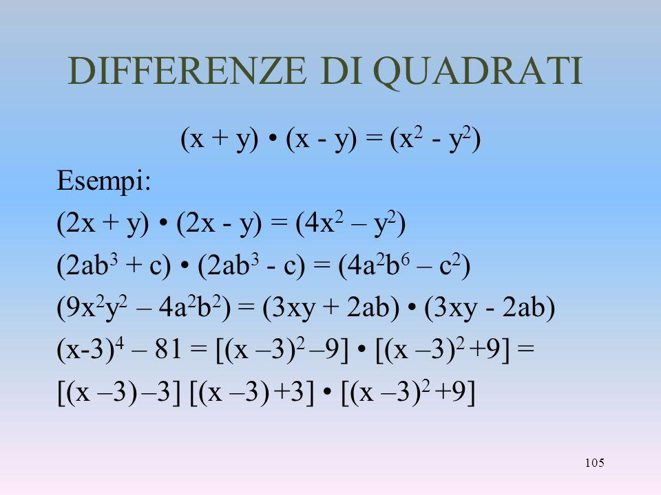 DIFFERENZE DI QUADRATI (x + y) (x - y) = (x 2 - y 2 ) Esempi: (2x + y) (2x - y) = (4x 2 – y 2 ) (2ab 3 + c) (2ab 3 - c) = (4a 2 b 6 – c 2 ) (9x 2 y 2