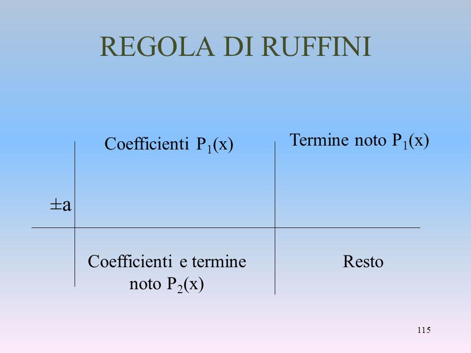 REGOLA DI RUFFINI Coefficienti P 1 (x) ±a±a Coefficienti e termine noto P 2 (x) Termine noto P 1 (x) Resto 115