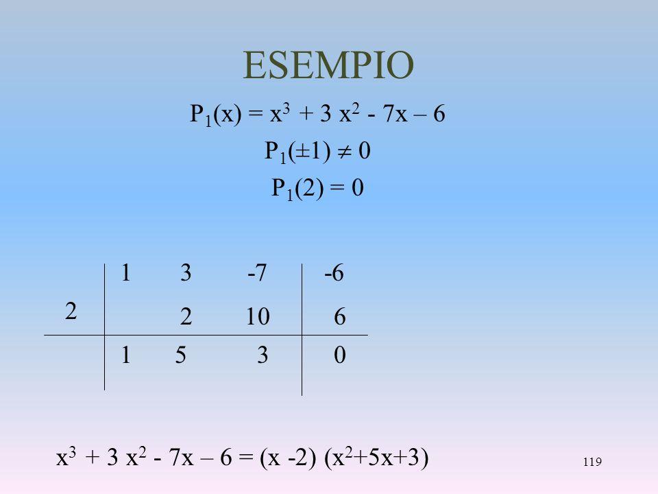 ESEMPIO x 3 + 3 x 2 - 7x – 6 = (x -2) (x 2 +5x+3) P 1 (x) = x 3 + 3 x 2 - 7x – 6 P 1 (±1) 0 P 1 (2) = 0 2 13-6-7 106 1530 2 119