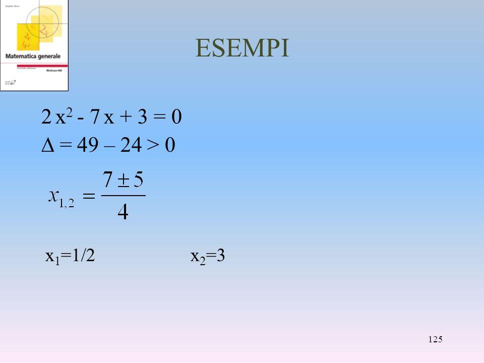 ESEMPI 2 x 2 - 7 x + 3 = 0 = 49 – 24 > 0 x 1 =1/2 x 2 =3 125