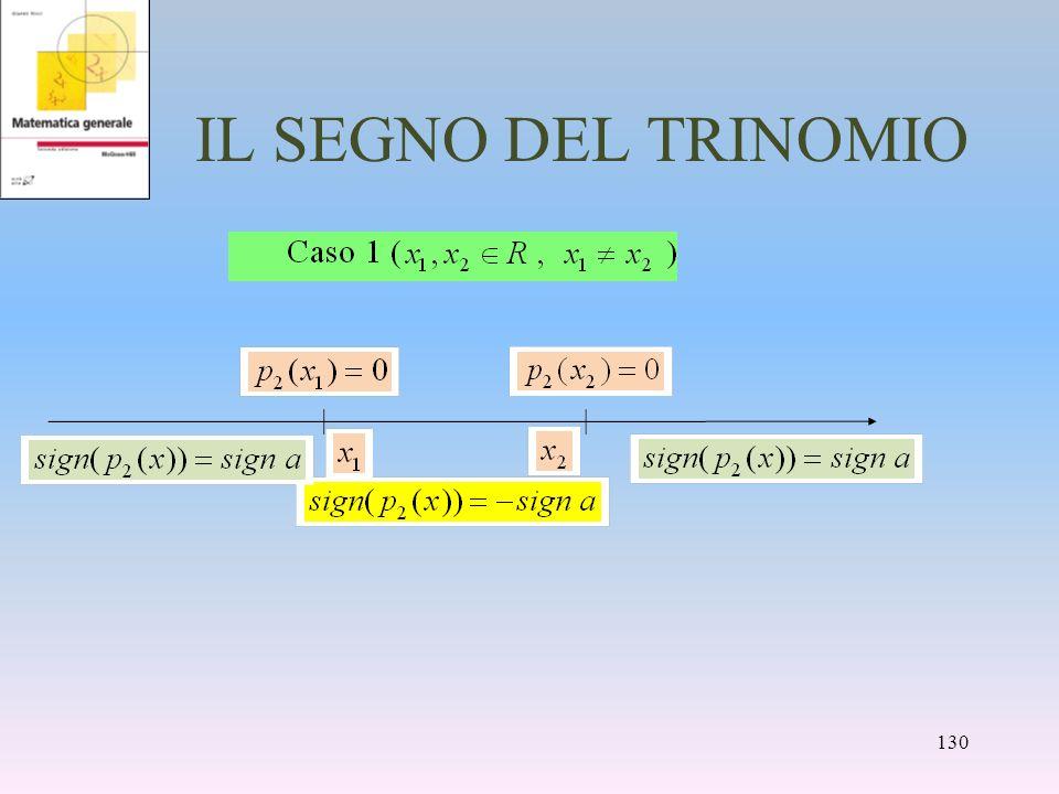 IL SEGNO DEL TRINOMIO 130
