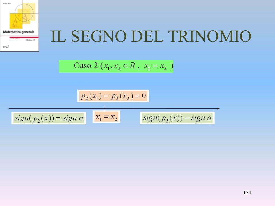 IL SEGNO DEL TRINOMIO 131