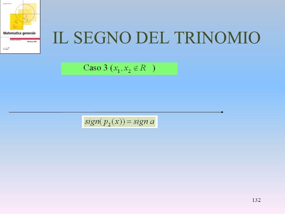 IL SEGNO DEL TRINOMIO 132