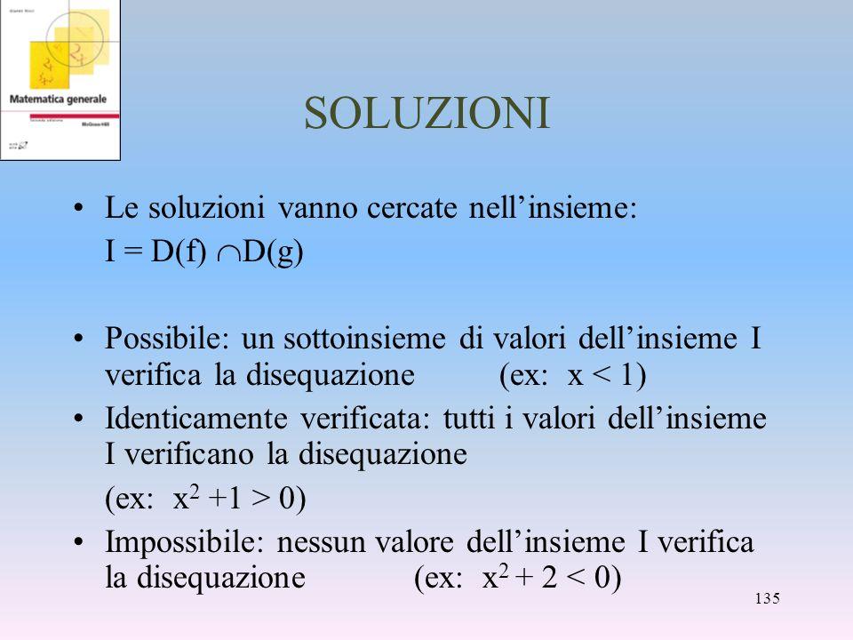 SOLUZIONI Le soluzioni vanno cercate nellinsieme: I = D(f) D(g) Possibile: un sottoinsieme di valori dellinsieme I verifica la disequazione(ex: x < 1)