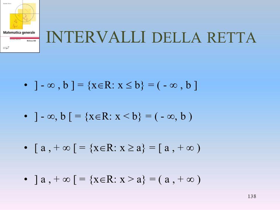 INTERVALLI DELLA RETTA ] -, b ] = {x R: x b} = ( -, b ] ] -, b [ = {x R: x < b} = ( -, b ) [ a, + [ = {x R: x a} = [ a, + ) ] a, + [ = {x R: x > a} =