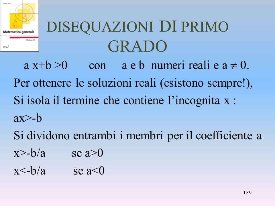 DISEQUAZIONI DI PRIMO GRADO a x+b >0 con a e b numeri reali e a 0. Per ottenere le soluzioni reali (esistono sempre!), Si isola il termine che contien