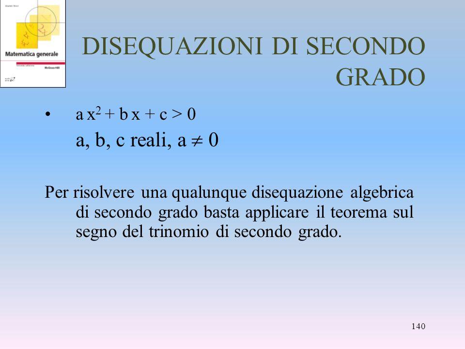 DISEQUAZIONI DI SECONDO GRADO a x 2 + b x + c > 0 a, b, c reali, a 0 Per risolvere una qualunque disequazione algebrica di secondo grado basta applica