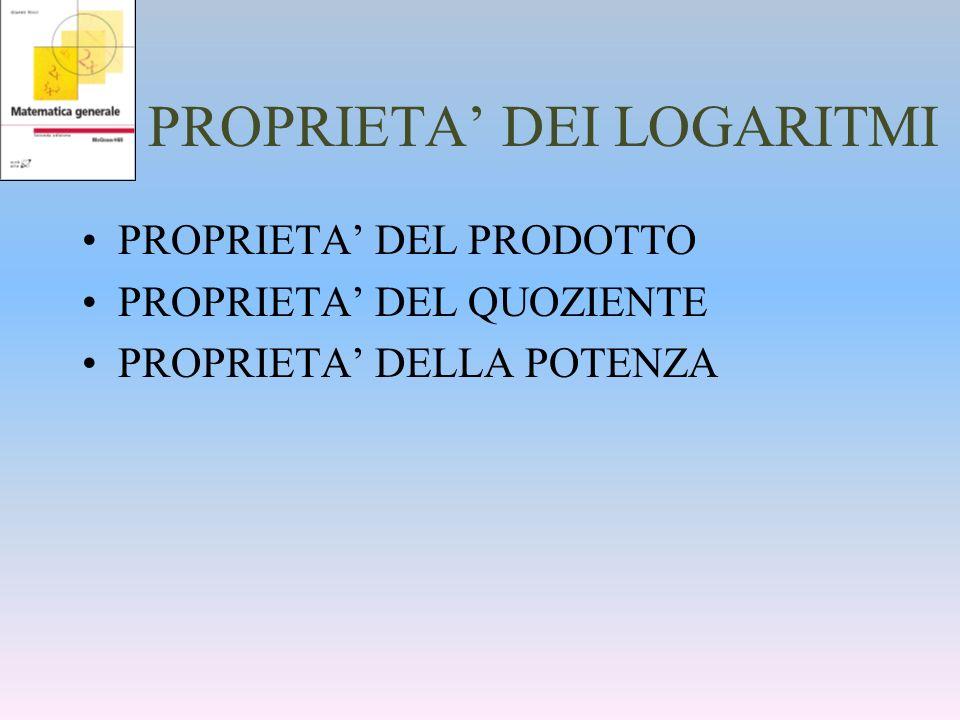 PROPRIETA DEI LOGARITMI PROPRIETA DEL PRODOTTO PROPRIETA DEL QUOZIENTE PROPRIETA DELLA POTENZA