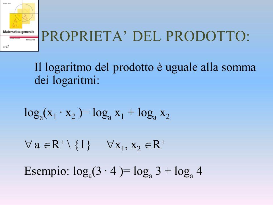 PROPRIETA DEL PRODOTTO: Il logaritmo del prodotto è uguale alla somma dei logaritmi: log a (x 1 · x 2 )= log a x 1 + log a x 2 a R + \ {1} x 1, x 2 R