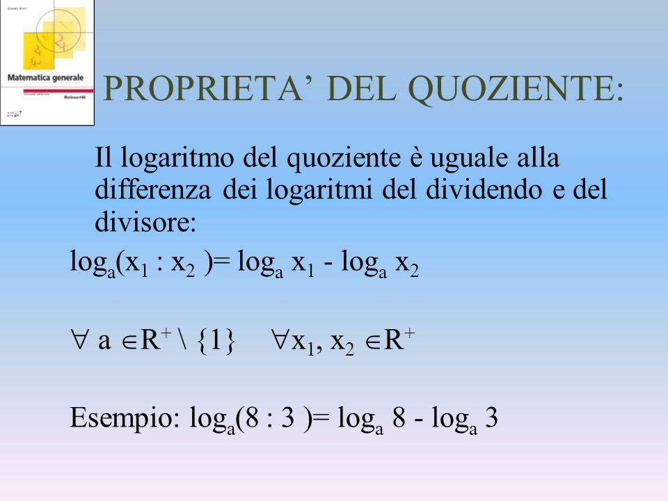 PROPRIETA DEL QUOZIENTE: Il logaritmo del quoziente è uguale alla differenza dei logaritmi del dividendo e del divisore: log a (x 1 : x 2 )= log a x 1