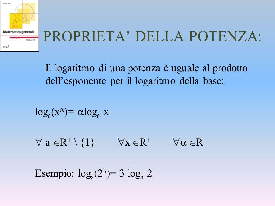 PROPRIETA DELLA POTENZA: Il logaritmo di una potenza è uguale al prodotto dellesponente per il logaritmo della base: log a (x = log a x a R + \ {1} x