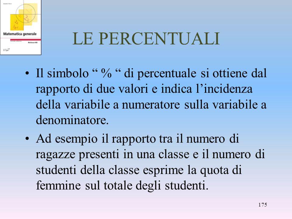LE PERCENTUALI Il simbolo % di percentuale si ottiene dal rapporto di due valori e indica lincidenza della variabile a numeratore sulla variabile a de
