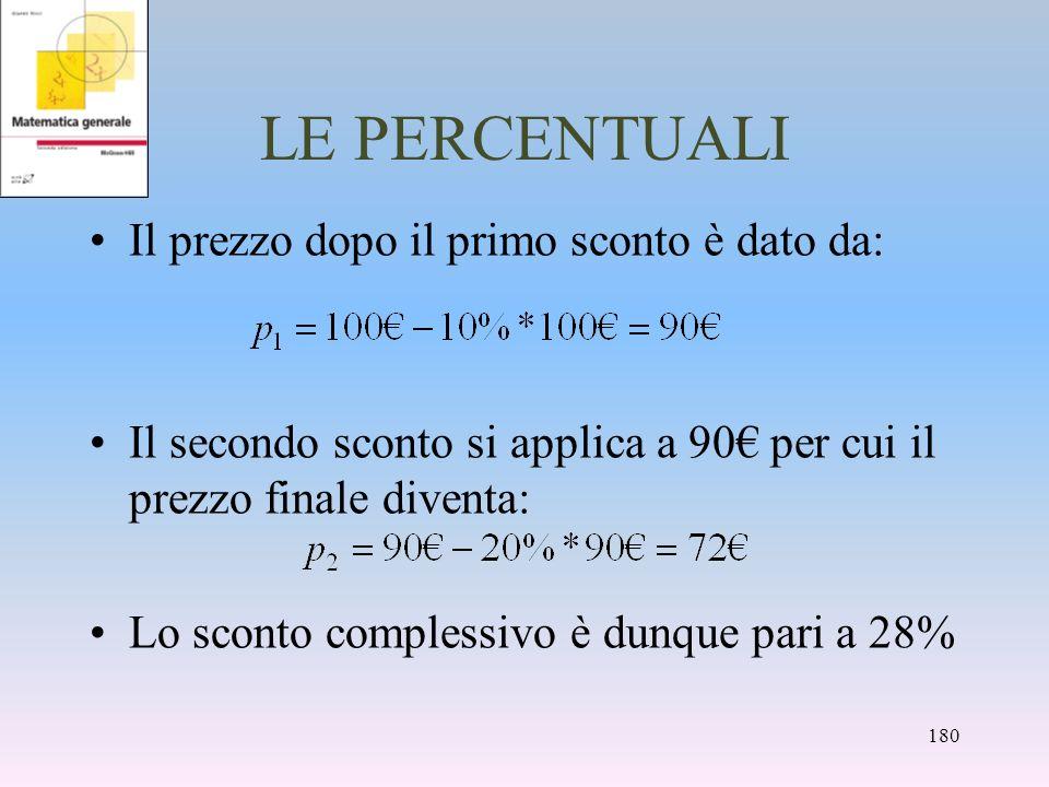 LE PERCENTUALI Il prezzo dopo il primo sconto è dato da: Il secondo sconto si applica a 90 per cui il prezzo finale diventa: Lo sconto complessivo è d