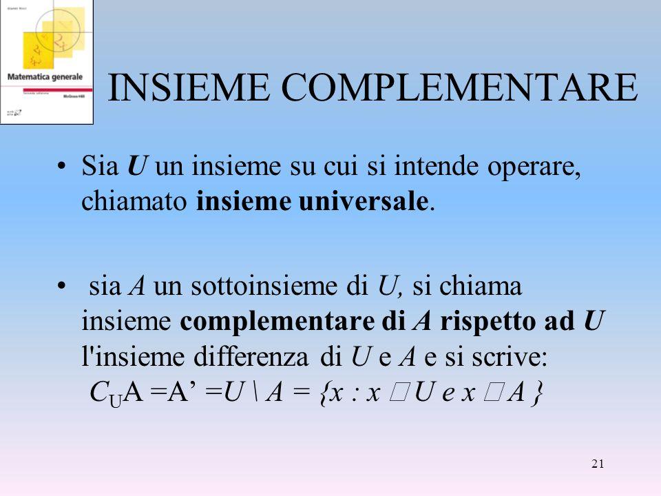 INSIEME COMPLEMENTARE Sia U un insieme su cui si intende operare, chiamato insieme universale. sia A un sottoinsieme di U, si chiama insieme complemen