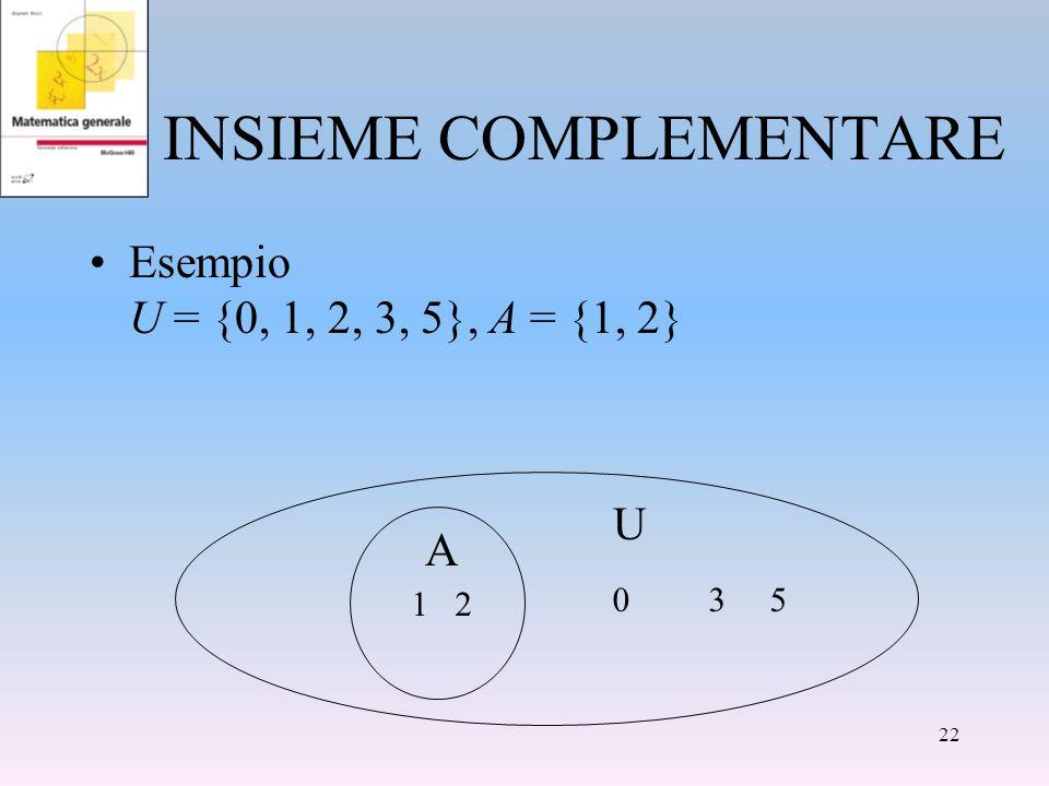 INSIEME COMPLEMENTARE Esempio U = {0, 1, 2, 3, 5}, A = {1, 2} 0 3 5 1 2 U A 22