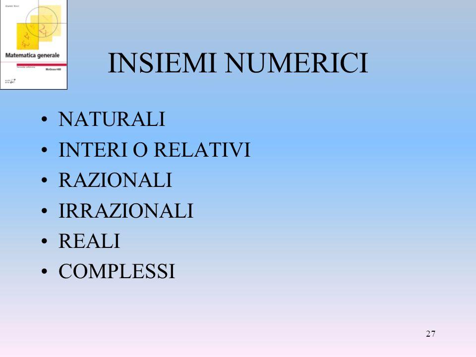 INSIEMI NUMERICI NATURALI INTERI O RELATIVI RAZIONALI IRRAZIONALI REALI COMPLESSI 27