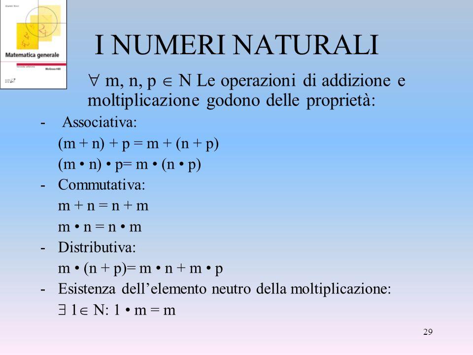 I NUMERI NATURALI m, n, p N Le operazioni di addizione e moltiplicazione godono delle proprietà: - Associativa: (m + n) + p = m + (n + p) (m n) p= m (