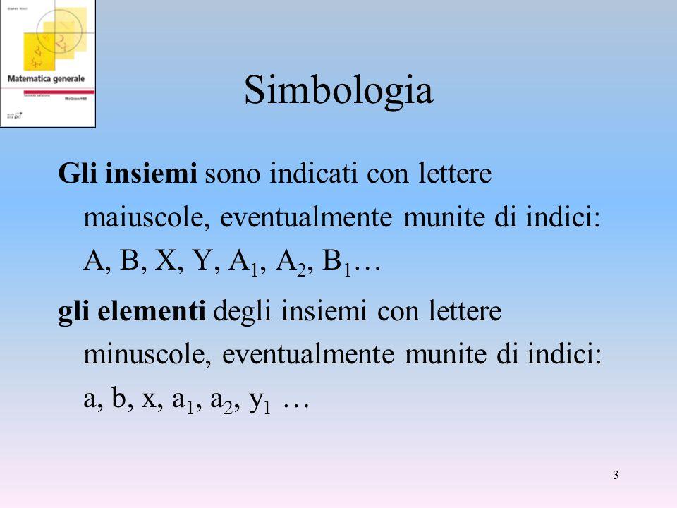 Simbologia Gli insiemi sono indicati con lettere maiuscole, eventualmente munite di indici: A, B, X, Y, A 1, A 2, B 1 … gli elementi degli insiemi con