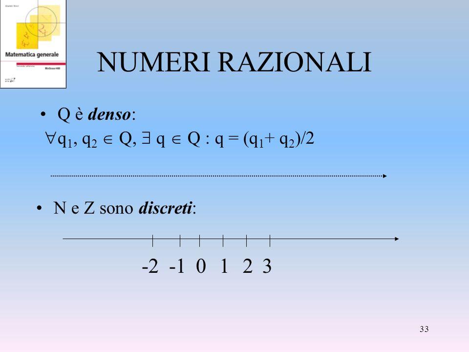NUMERI RAZIONALI Q è denso: q 1, q 2 Q, q Q : q = (q 1 + q 2 )/2 0-2321 N e Z sono discreti: 33
