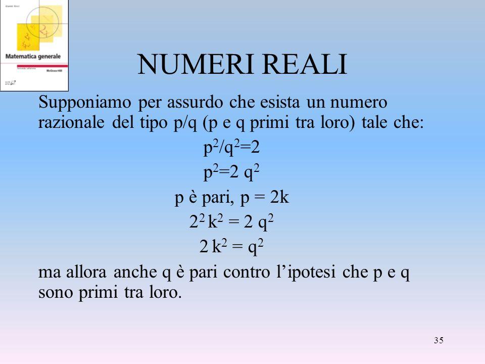 NUMERI REALI Supponiamo per assurdo che esista un numero razionale del tipo p/q (p e q primi tra loro) tale che: p 2 /q 2 =2 p 2 =2 q 2 p è pari, p =