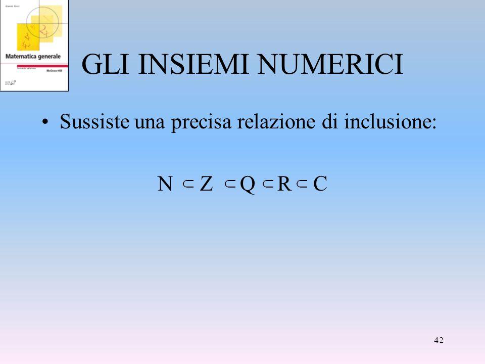 GLI INSIEMI NUMERICI Sussiste una precisa relazione di inclusione: N Z Q R C 42
