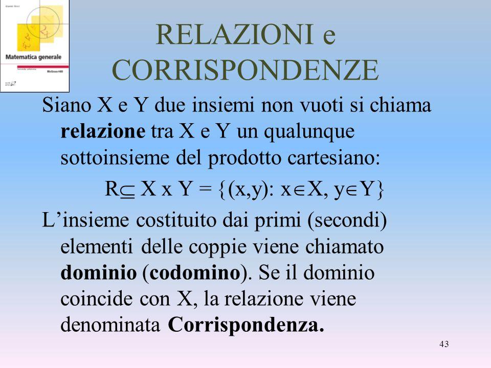 RELAZIONI e CORRISPONDENZE Siano X e Y due insiemi non vuoti si chiama relazione tra X e Y un qualunque sottoinsieme del prodotto cartesiano: R X x Y