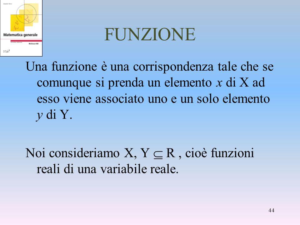 FUNZIONE Una funzione è una corrispondenza tale che se comunque si prenda un elemento x di X ad esso viene associato uno e un solo elemento y di Y. No