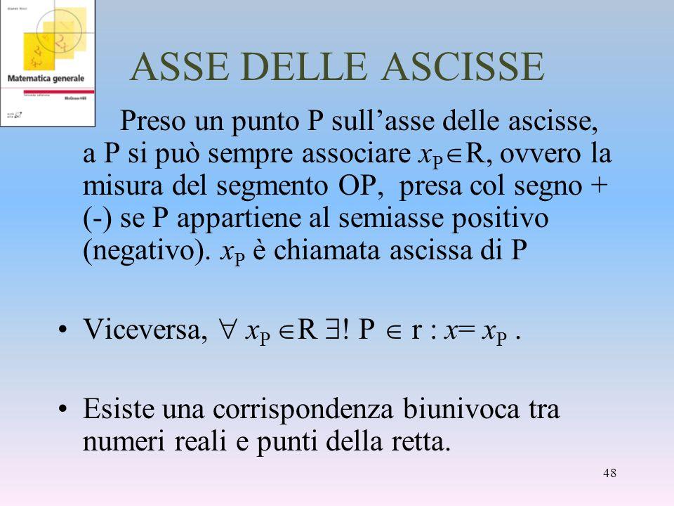 ASSE DELLE ASCISSE Preso un punto P sullasse delle ascisse, a P si può sempre associare x P R, ovvero la misura del segmento OP, presa col segno + (-)