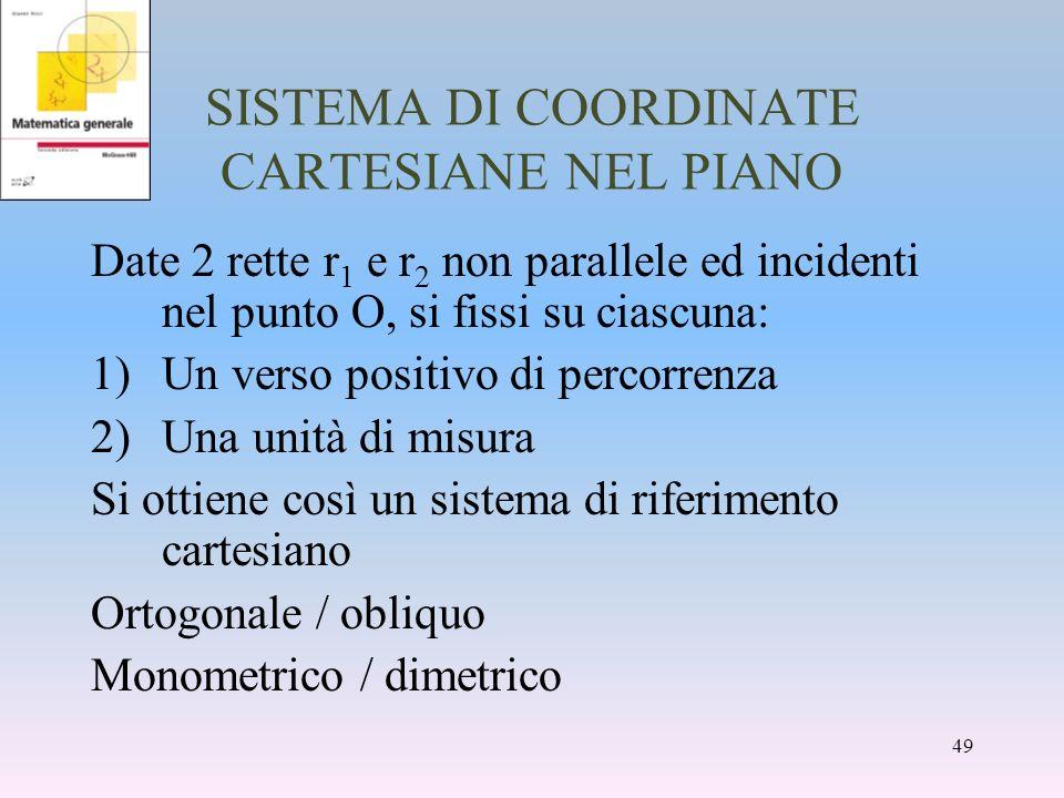 SISTEMA DI COORDINATE CARTESIANE NEL PIANO Date 2 rette r 1 e r 2 non parallele ed incidenti nel punto O, si fissi su ciascuna: 1)Un verso positivo di