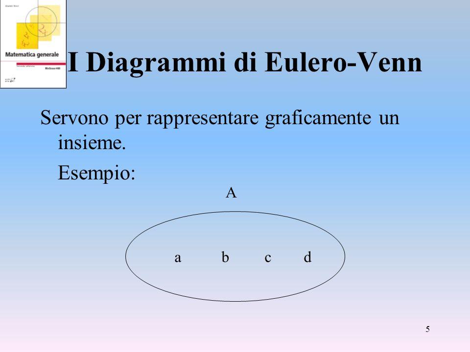 I Diagrammi di Eulero-Venn Servono per rappresentare graficamente un insieme. Esempio: a b c d A 5