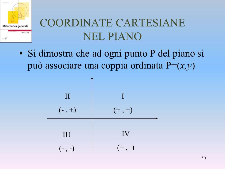 COORDINATE CARTESIANE NEL PIANO Si dimostra che ad ogni punto P del piano si può associare una coppia ordinata P=(x,y) I (+, +) II (-, +) III (-, -) I