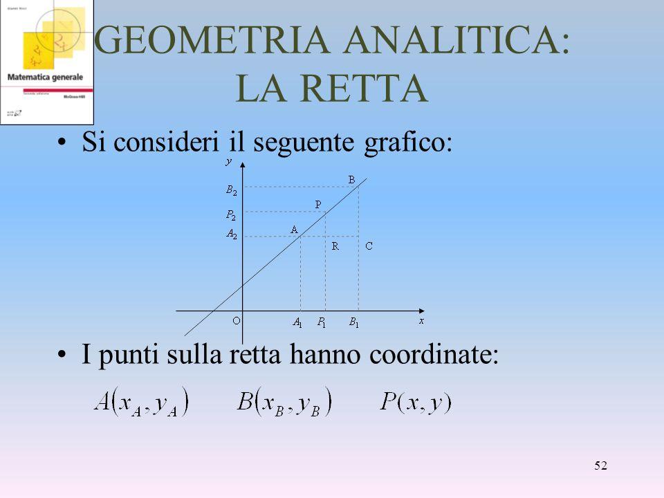GEOMETRIA ANALITICA: LA RETTA Si consideri il seguente grafico: I punti sulla retta hanno coordinate: 52