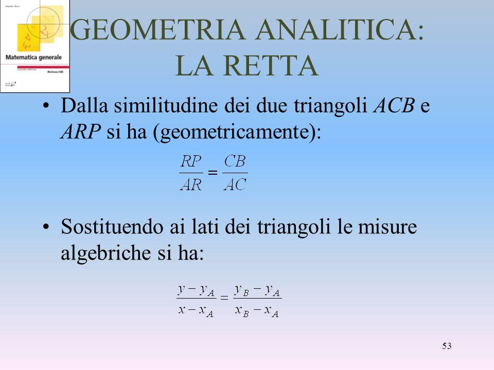 GEOMETRIA ANALITICA: LA RETTA Dalla similitudine dei due triangoli ACB e ARP si ha (geometricamente): Sostituendo ai lati dei triangoli le misure alge