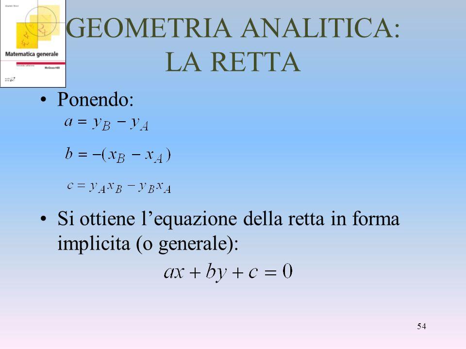 GEOMETRIA ANALITICA: LA RETTA Ponendo: Si ottiene lequazione della retta in forma implicita (o generale): 54