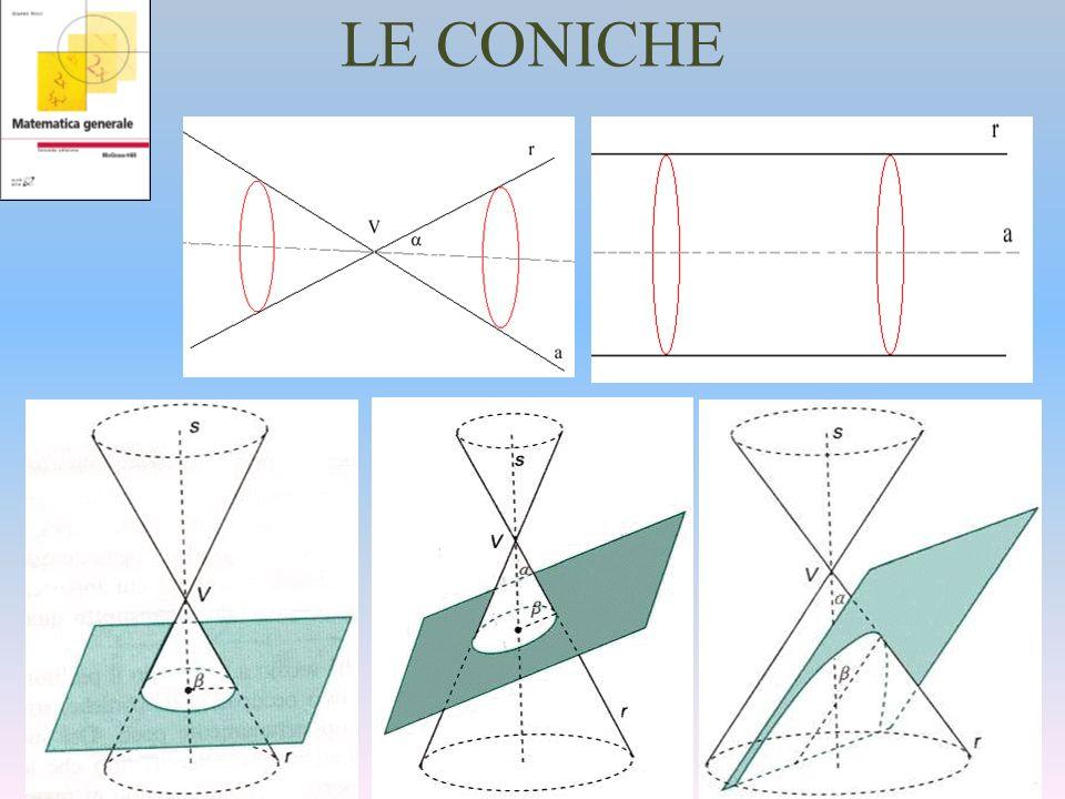 56 LE CONICHE