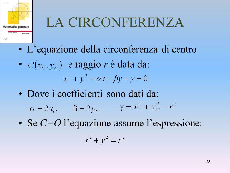 LA CIRCONFERENZA Lequazione della circonferenza di centro e raggio r è data da: Dove i coefficienti sono dati da: Se C=O lequazione assume lespression
