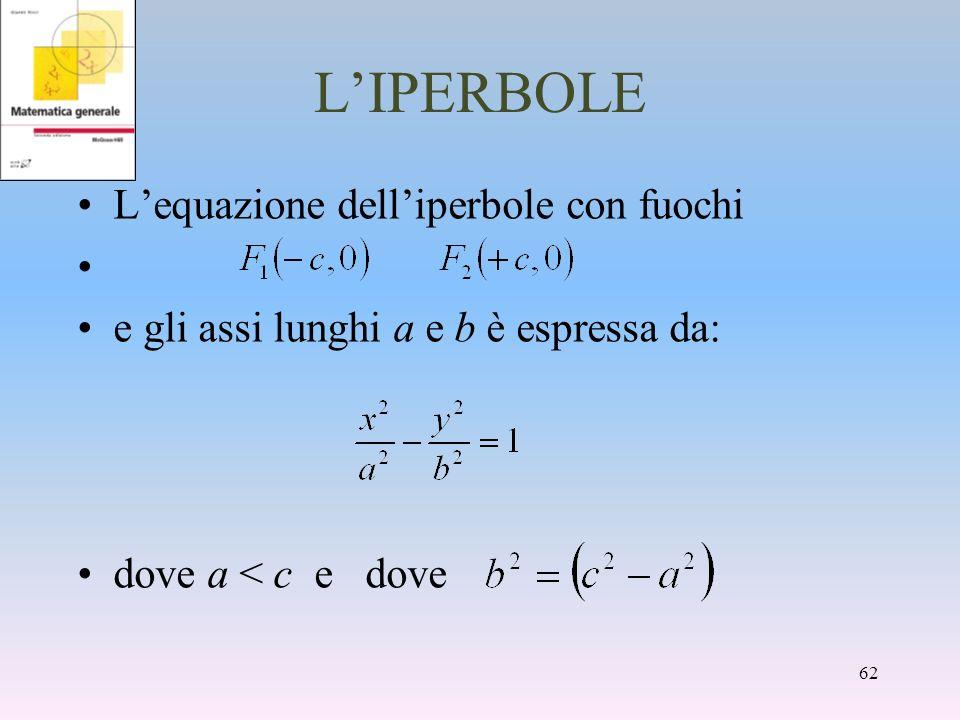 LIPERBOLE Lequazione delliperbole con fuochi e gli assi lunghi a e b è espressa da: dove a < c e dove 62