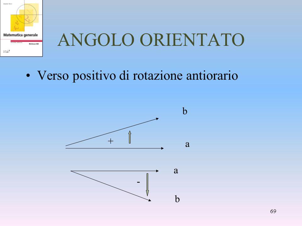 ANGOLO ORIENTATO Verso positivo di rotazione antiorario + a b - a b 69