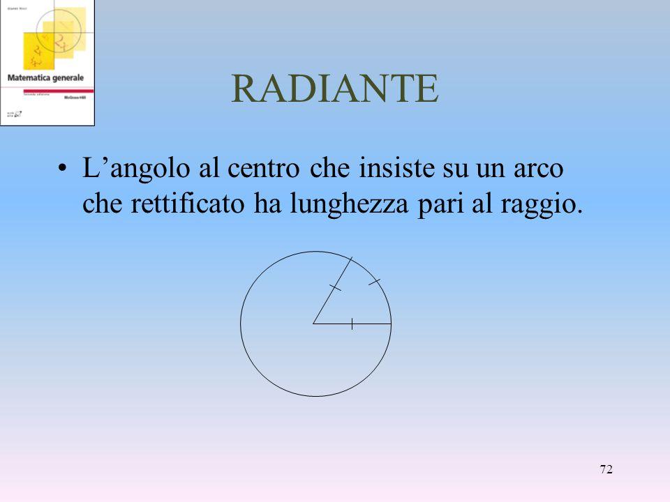 RADIANTE Langolo al centro che insiste su un arco che rettificato ha lunghezza pari al raggio. 72