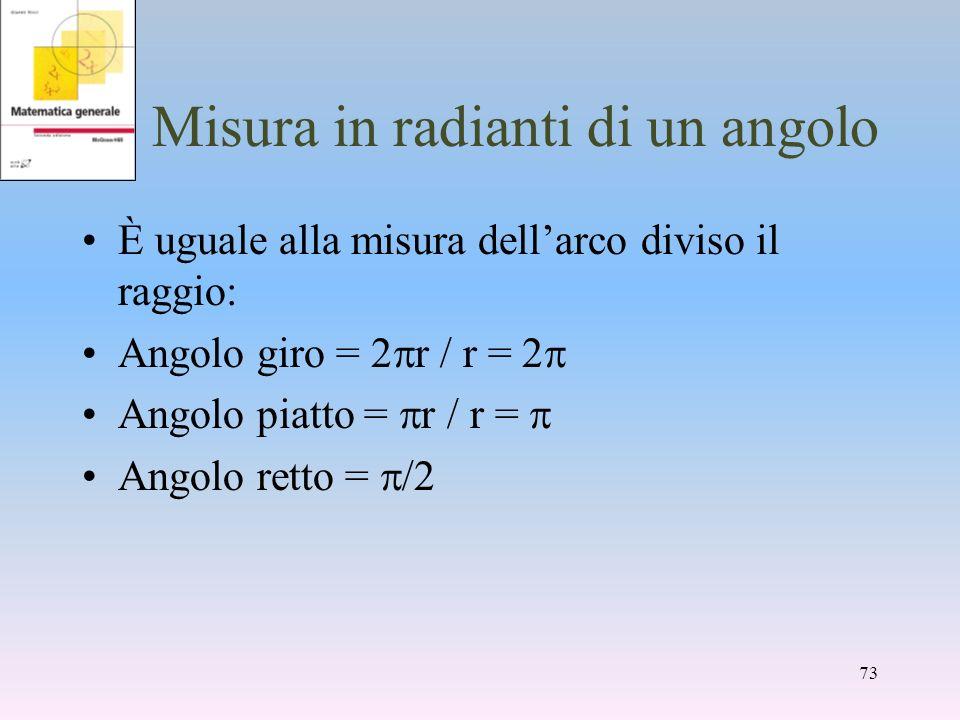 Misura in radianti di un angolo È uguale alla misura dellarco diviso il raggio: Angolo giro = 2 r / r = 2 Angolo piatto = r / r = Angolo retto = 73