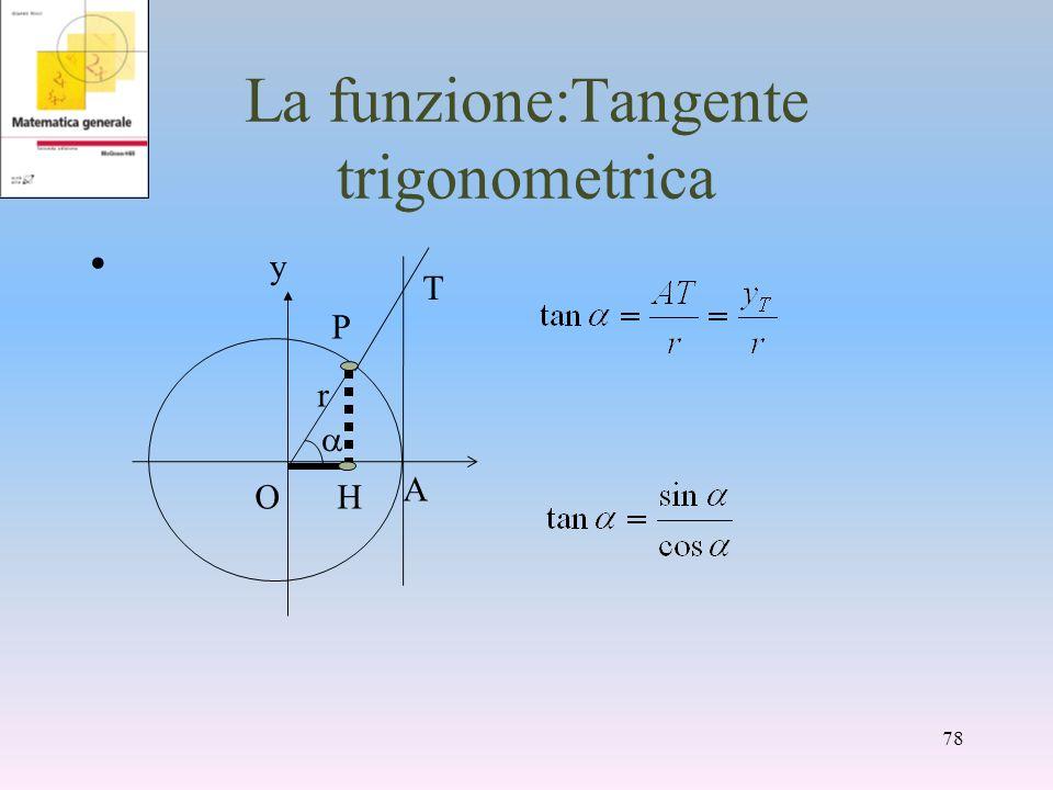 La funzione:Tangente trigonometrica A y P HO r T 78