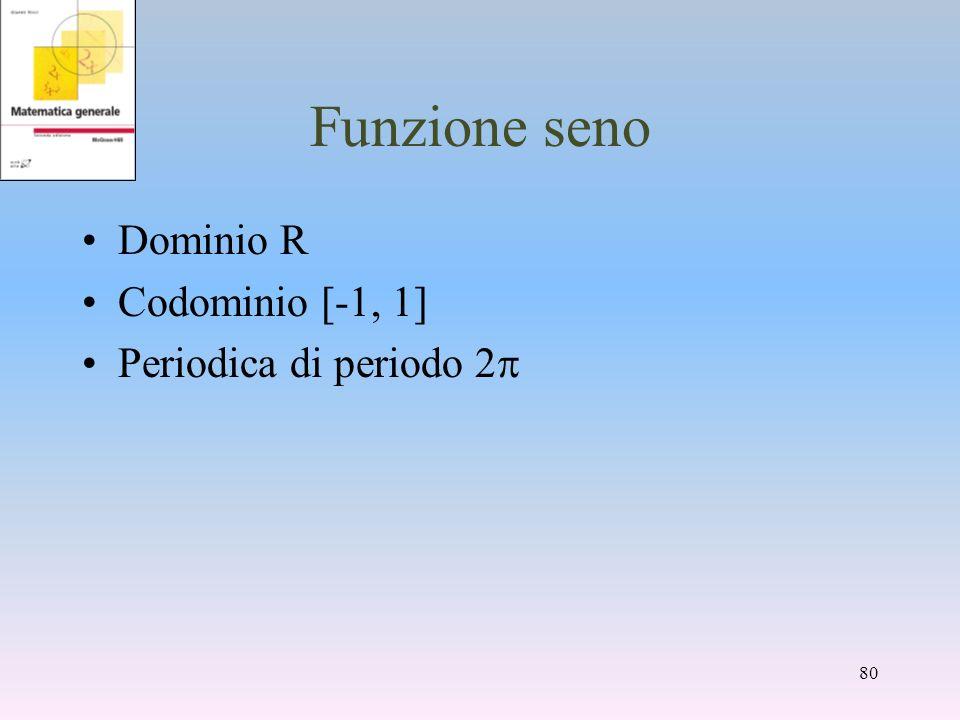 Funzione seno Dominio R Codominio [-1, 1] Periodica di periodo 2 80