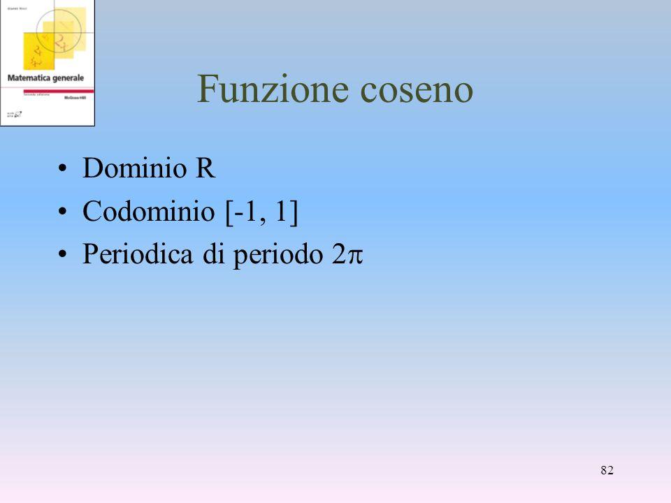 Funzione coseno Dominio R Codominio [-1, 1] Periodica di periodo 2 82