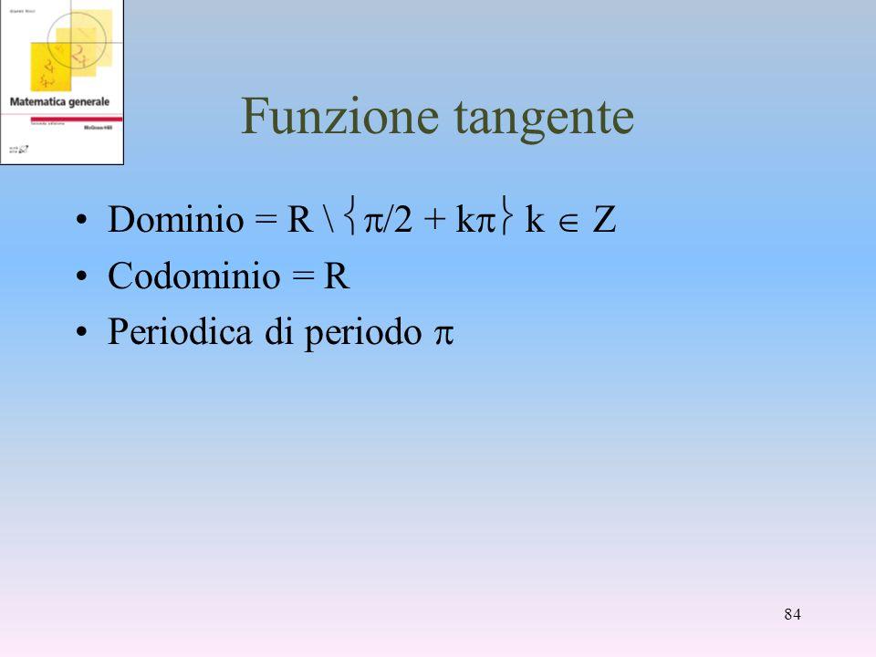 Funzione tangente Dominio = R \ /2 + k k Z Codominio = R Periodica di periodo 84