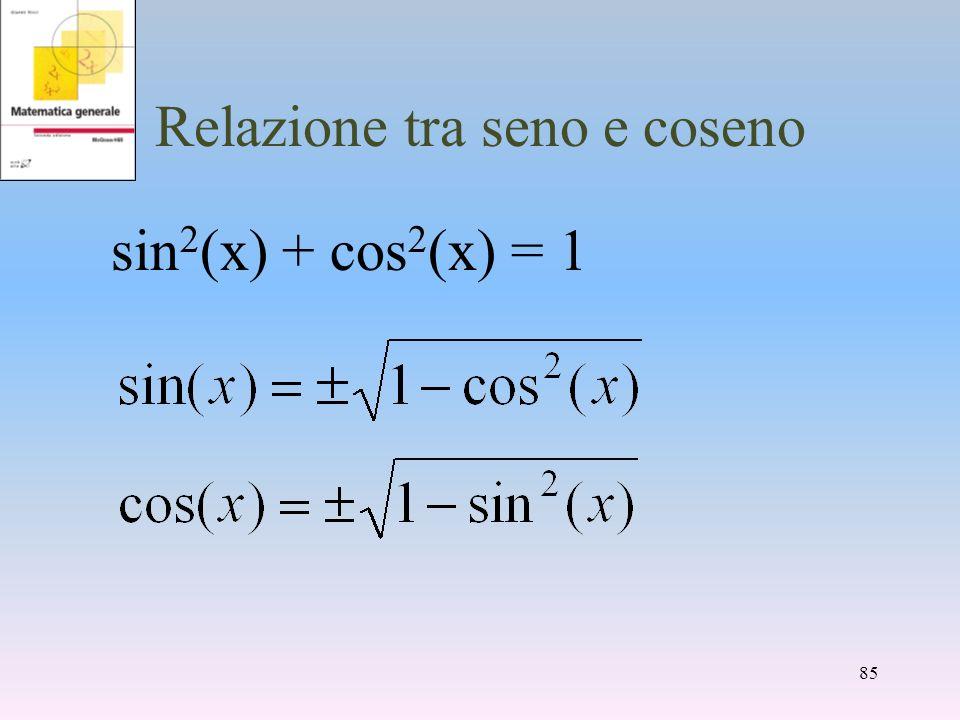 Relazione tra seno e coseno sin 2 (x) + cos 2 (x) = 1 85