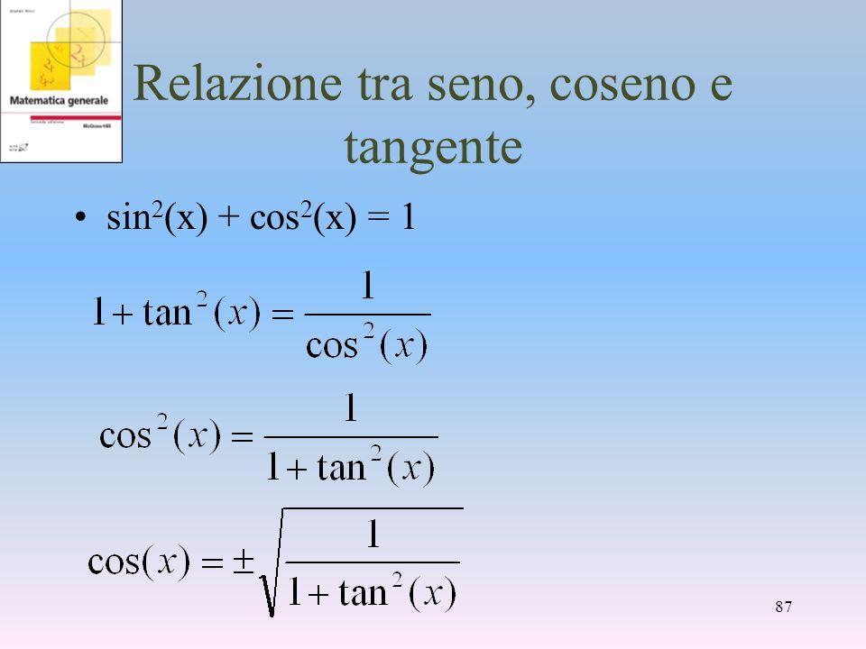 Relazione tra seno, coseno e tangente sin 2 (x) + cos 2 (x) = 1 87